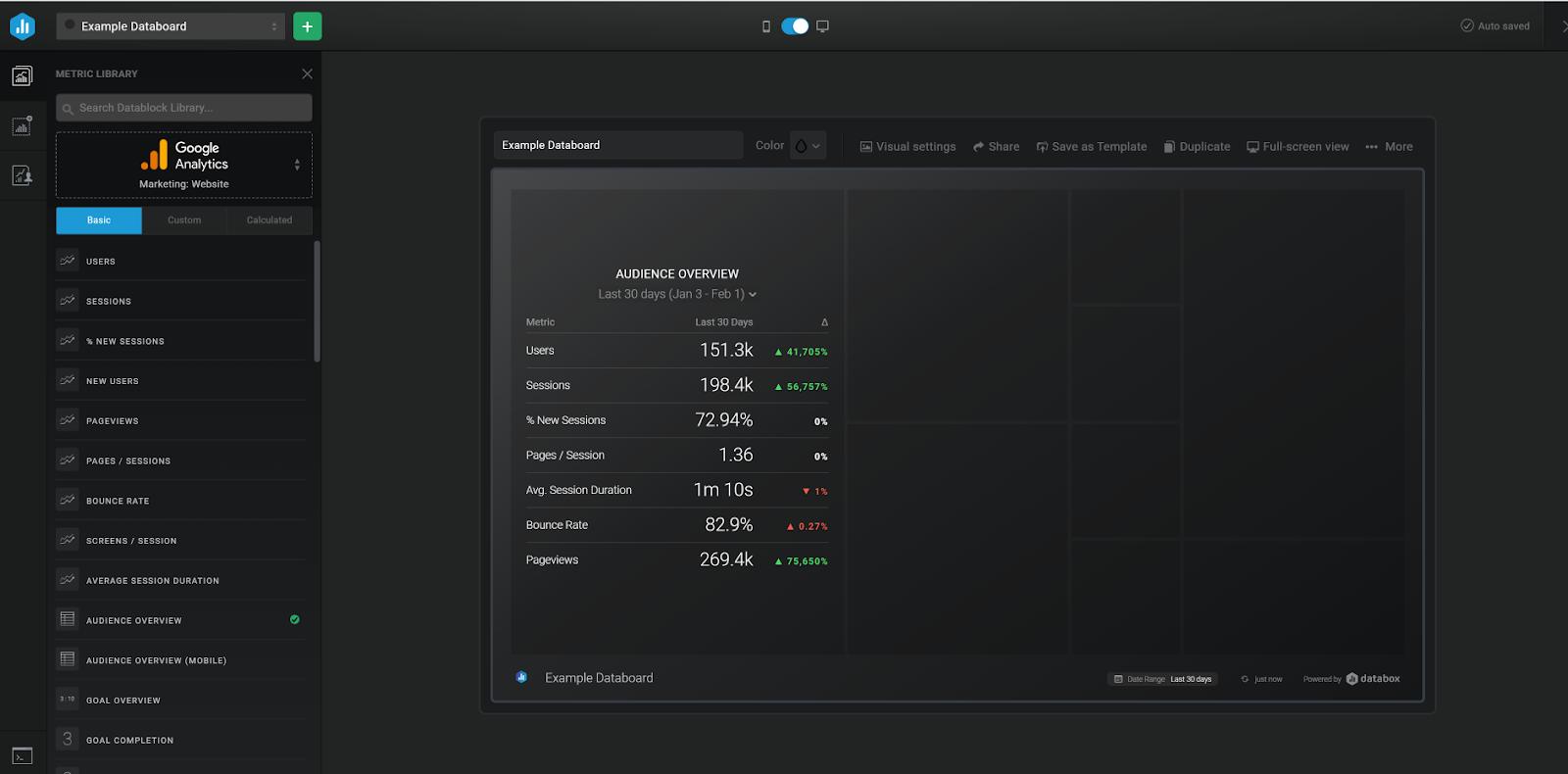 Databox Dashboard Designer