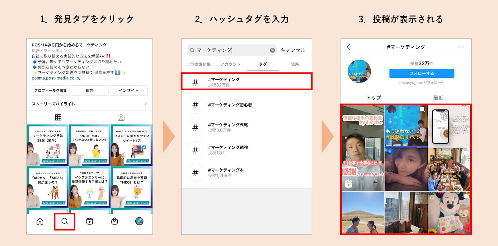 ハッシュタグ検索のイメージ