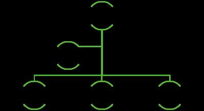 営業部門組織図