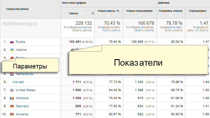 http://ktonanovenkogo.ru/image/15-06-201420-43-43.png