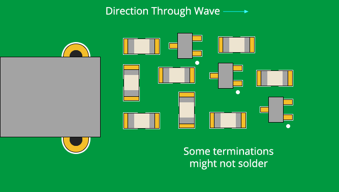 poor-chip-components-orientation