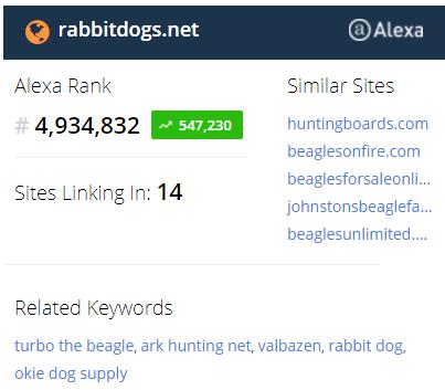 Rabbitdogs net forum