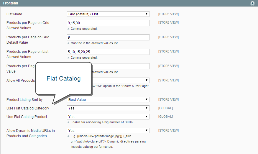 Image result for Enable flat catalog  Magento 1