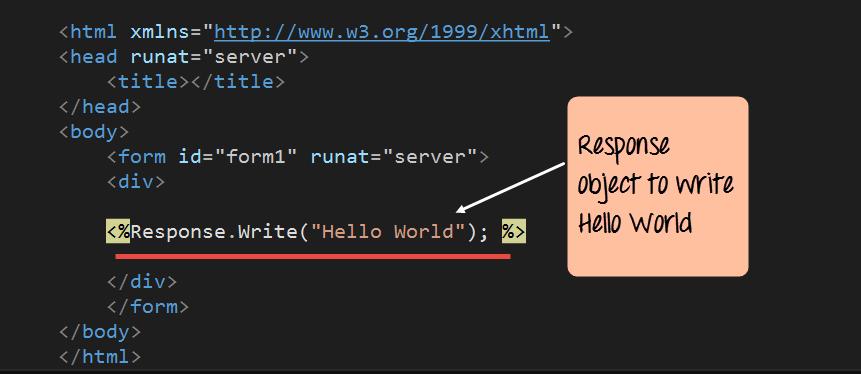 ASP.Net - Intro, Life Cycle & Hello World Program