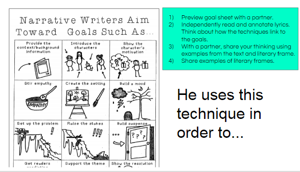 Beyond Identifying Narrative Techniques   For Teachers of Writing ...