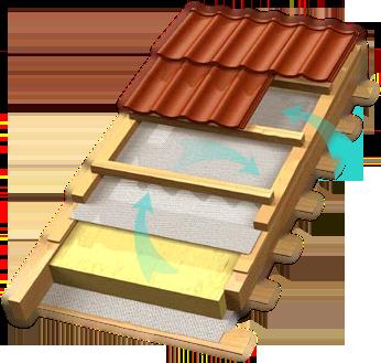 Основной контур вентиляции скатной крыши