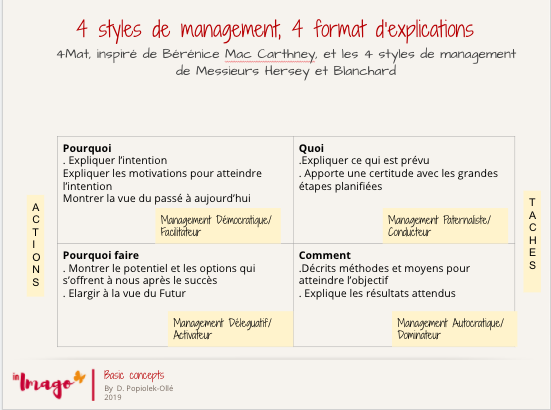 command and control est mort - 4 styles de management