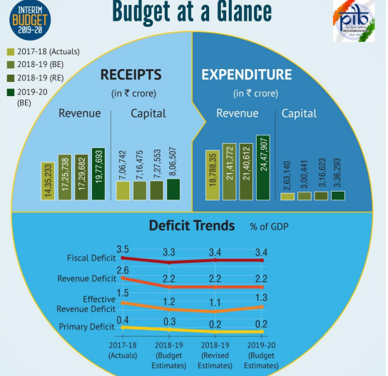 C:\Users\Rajkumar\Documents\budget.png