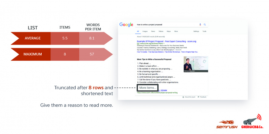 how to optimize featured snippet list image by SEMrush