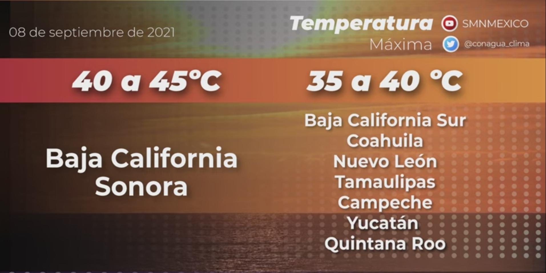 México clima- Estados con pronóstico de Temperaturas máximas