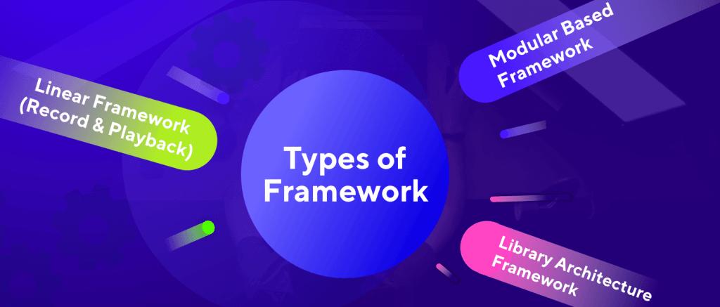 types-of-framework