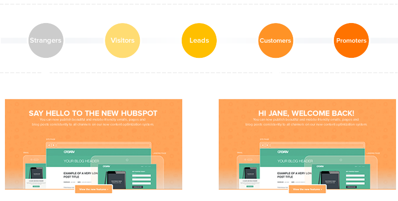 HubSpot uses personalized webpages to enhance the user experience