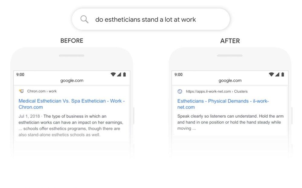 ¿Qué es Google BERT? Procesamiento del lenguaje natural 2