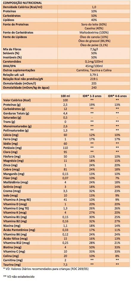 Tabela Nutricional Nutrini Multi Fiber