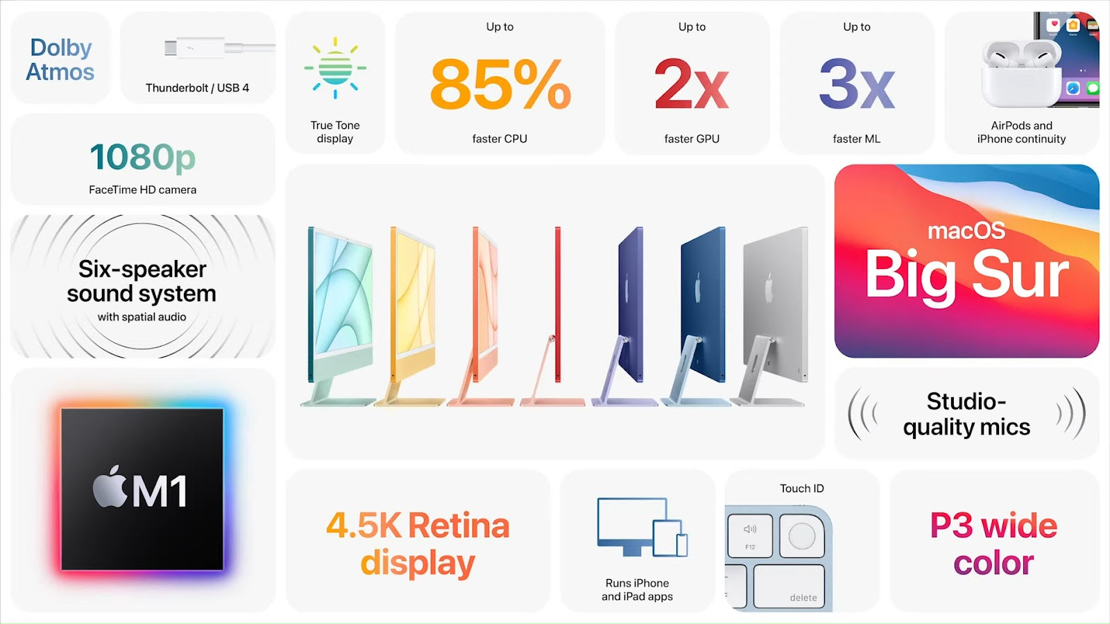 New iMac (2021) release date, price, colors, and specs ...