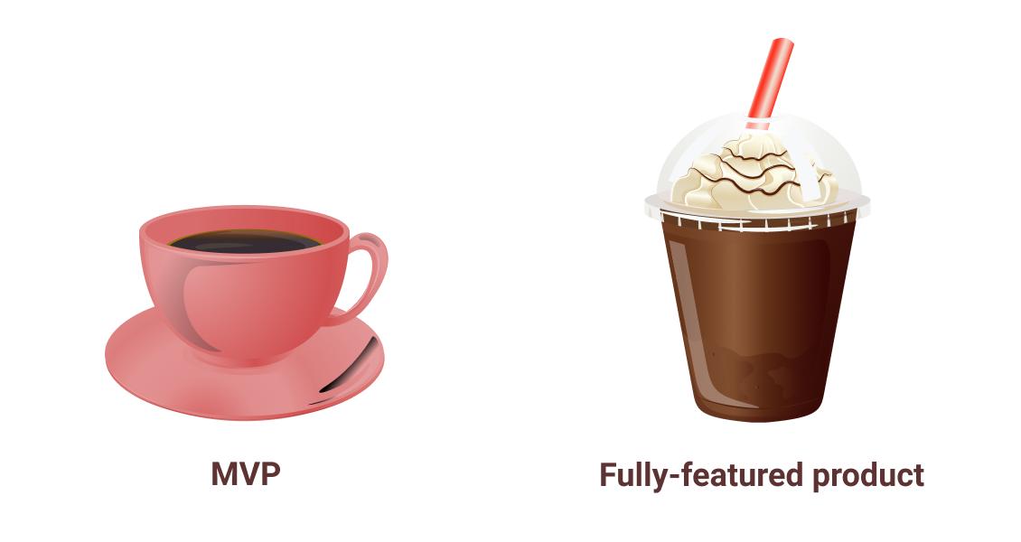 Marketplace MVP development