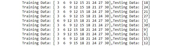 Code Implementation of K-fold cross-validation using python