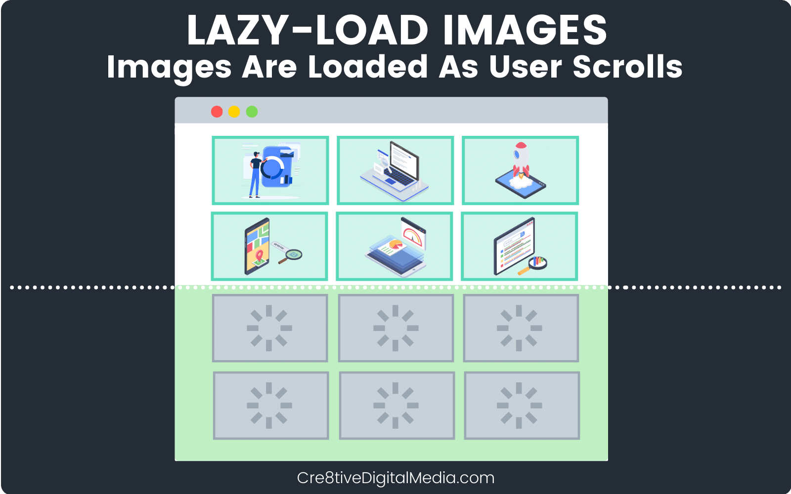 Lazy Load Images on your Real Estate Agency's Website