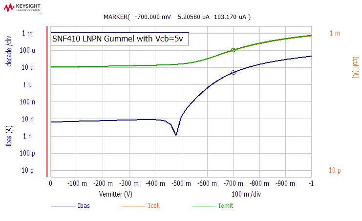 C:\Users\Lisa Rahman\Stanford Nano Fab\REPORT\WfLP7_MEASURED_DATA\BJT1 gummel vcb5v.bmp