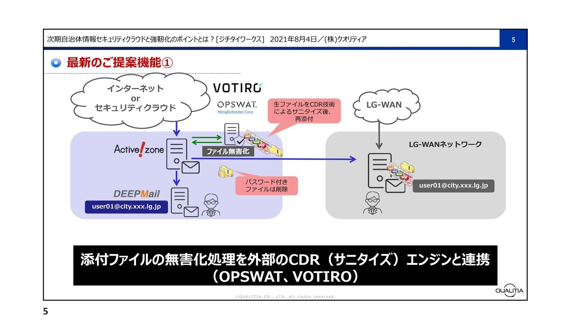 C:\Users\lma-Five\Desktop\オーバル セミレポ\採用画像jpg\2-03.jpg
