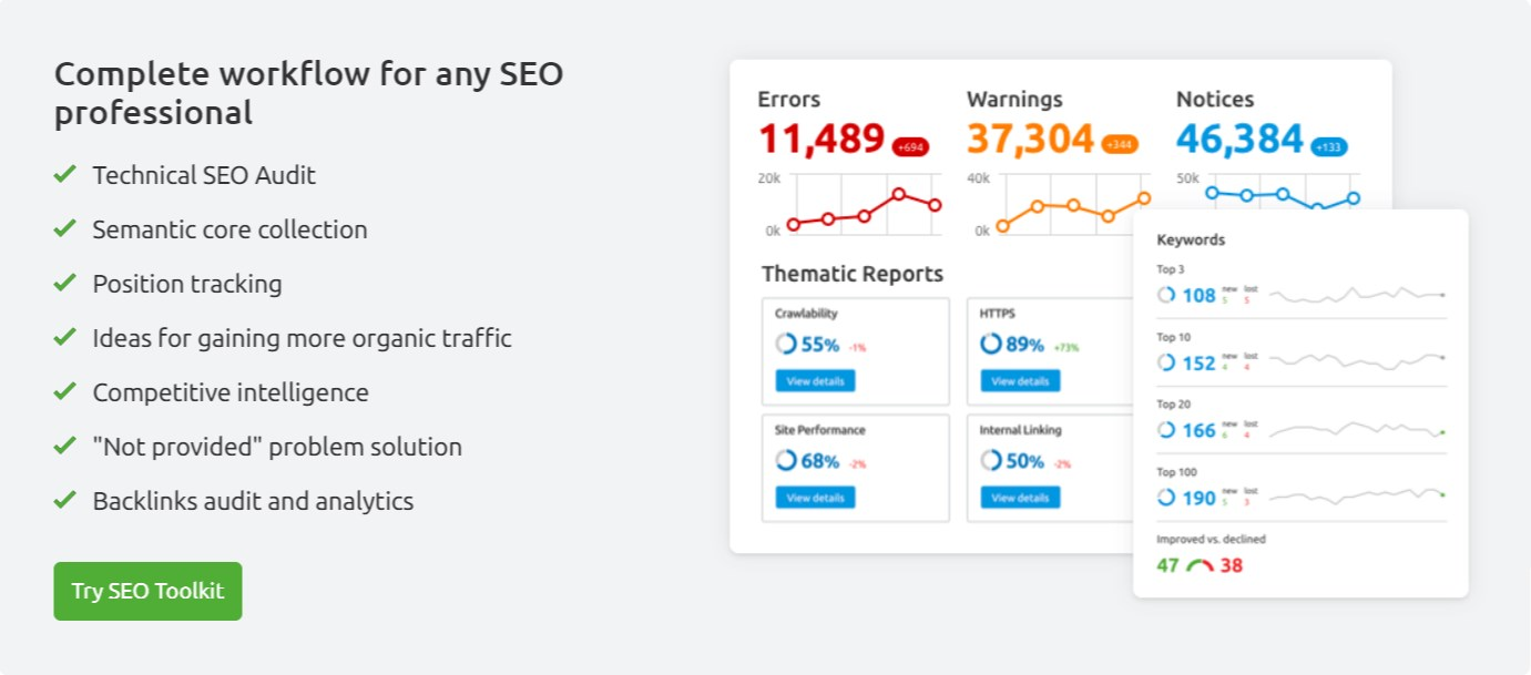 20 Website Traffic Checker Tools to Analyze Any Website 3