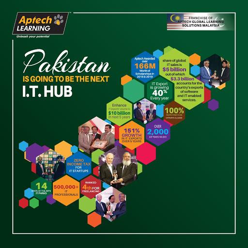 top 10 best it companies in pakistan Top 10 Best IT companies in Pakistan sBkZ0O c49rKGo7eWlA9cLIR i8ZzKRn9 s51u45AXeY9YLPDrTL35otkOWHB1tQgvw K1JBpiCgHamu3q8Lou6aOuvwV4N0zoYjd1 nBpDwSjuTYw rArJHL tweFNlXuCtT74