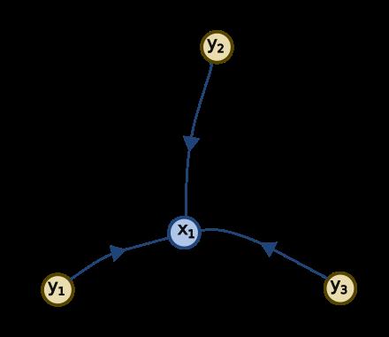 3-equations-step13.svg