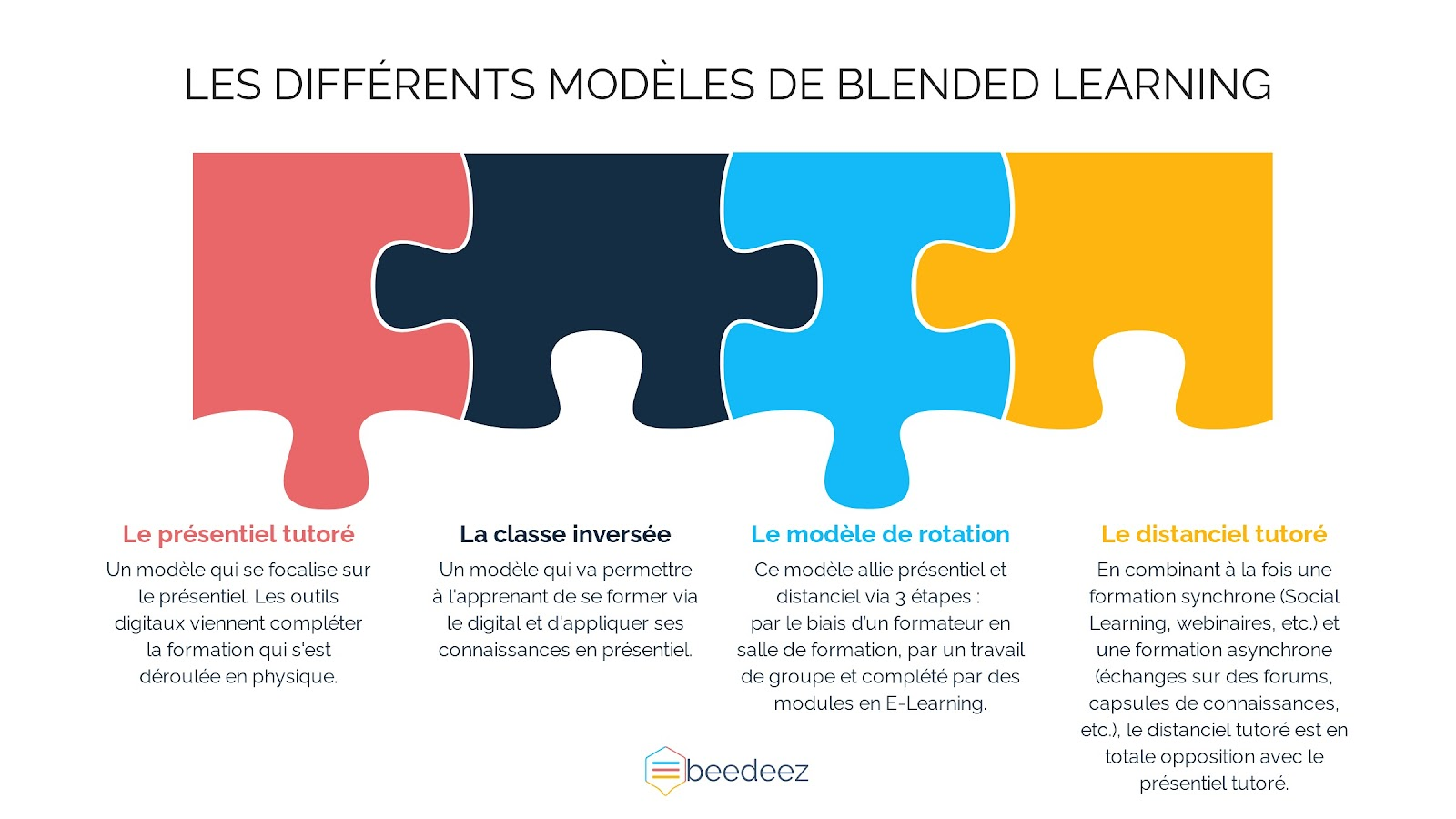 modeles_blended_learning