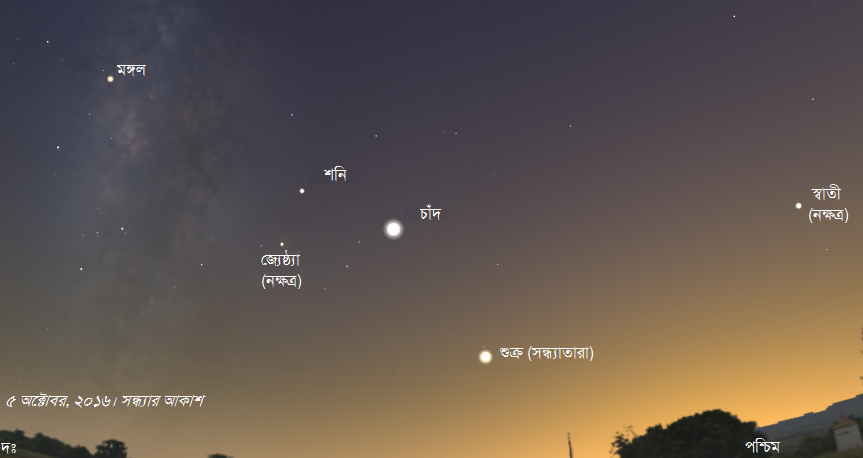 D:\articles\biggan chinta\sky-this-month\Oct 16\planets-oct-16-2.PNG