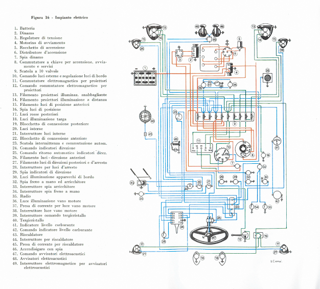 Well this is in the wrong thread, but here's an Aurelia wiring diagram from the B24 uso book. Sorry Andy, but I couldn't find a 4th Series B20 one.