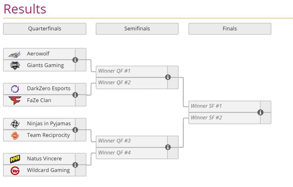 Pro-League-Season-10-Finals-Rainbow-Six-Siege