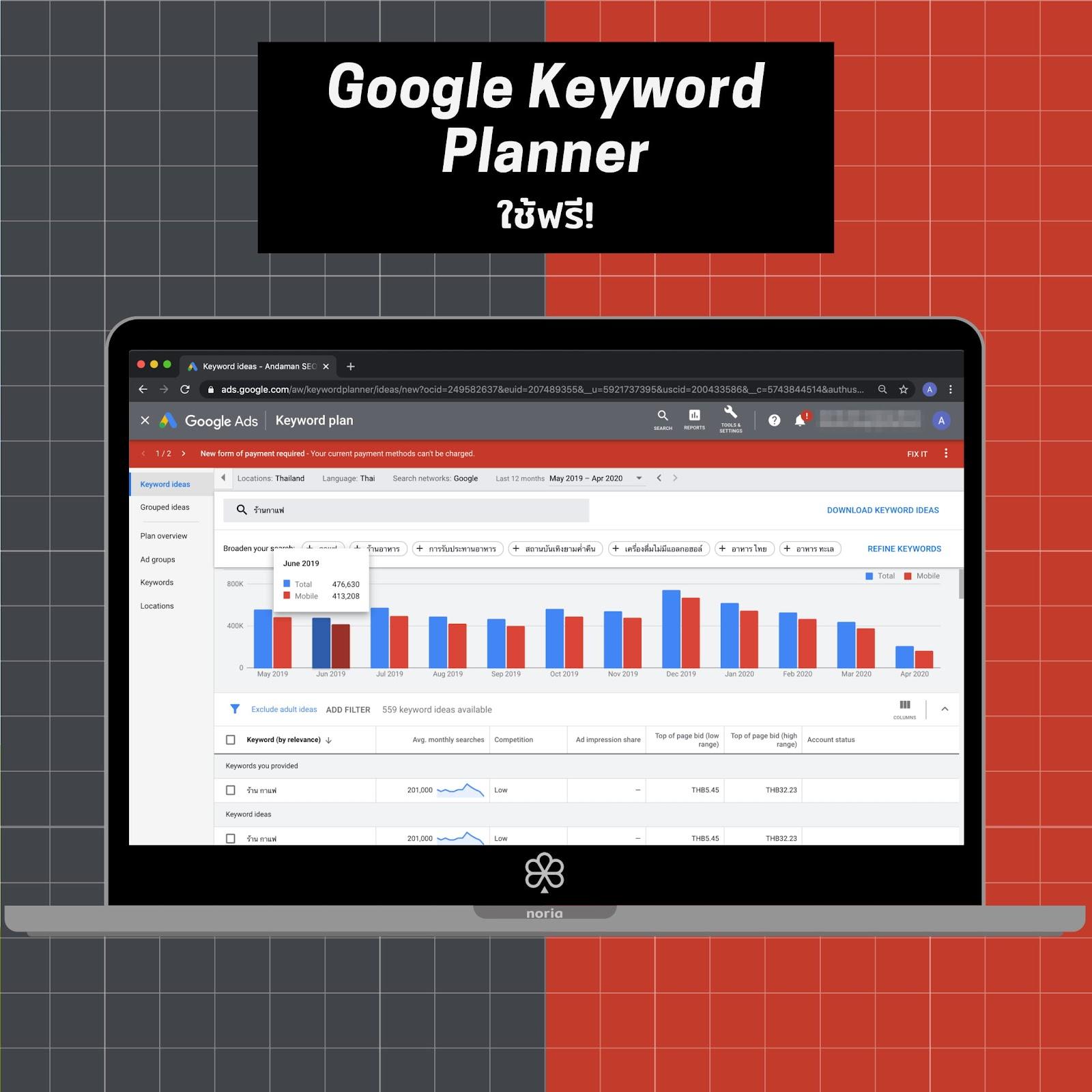 โปรแกรม หา keyword ที่ ดี ที่สุด-keyword-planner-google