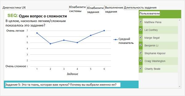 Скриншот переведен на русский