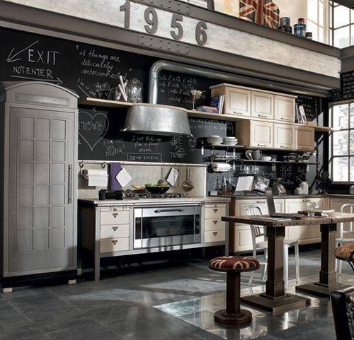 Industrial Kitchen Wall Decor