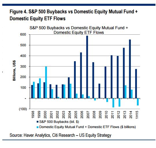 """На фондовых рынках мира повсеместно """"бычья фаза"""""""