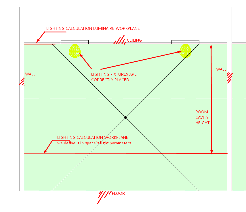 Well there are some parameters inside spaces which are related to lighting. In fact there is a complete parameter group inside spaces for lighting.  sc 1 st  Modelical & Lighting Analysis - Operation in Revit - Modelical azcodes.com