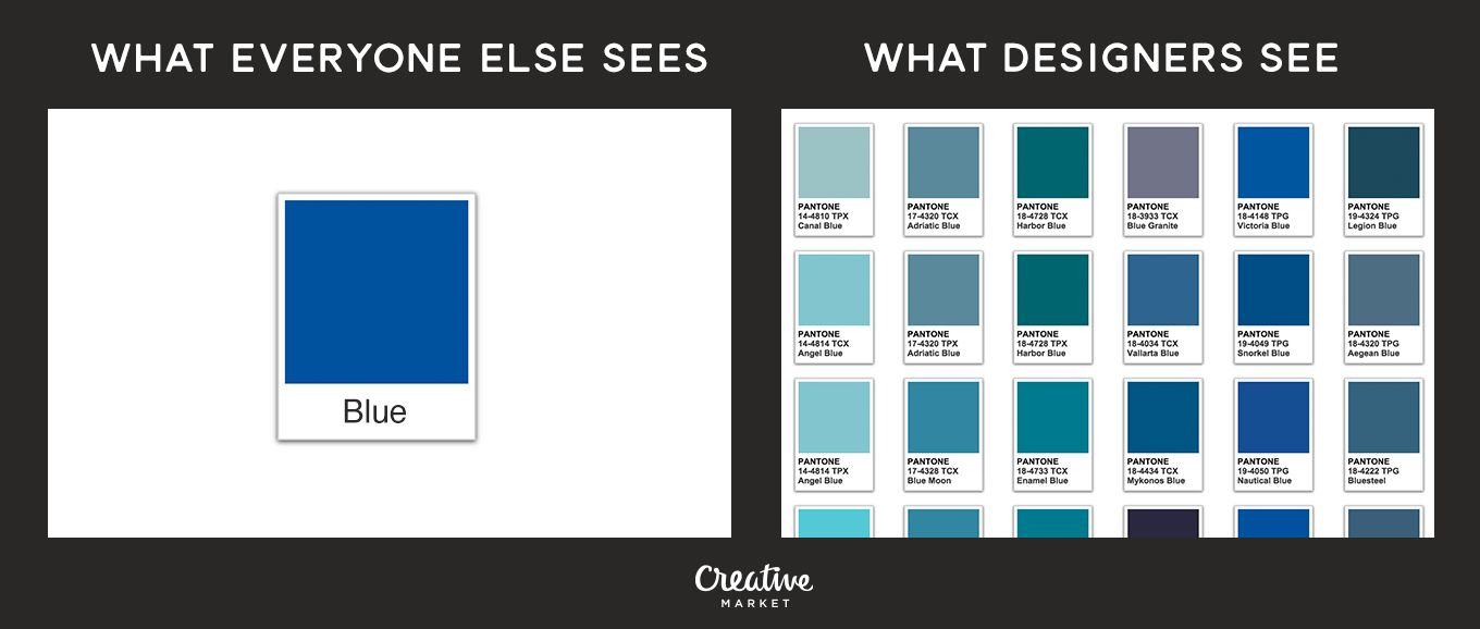 points of view in a client/designer relationship