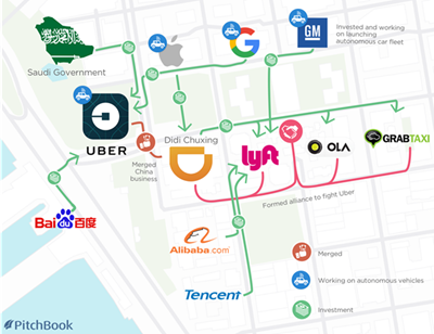 pitchbook uber didi map.png