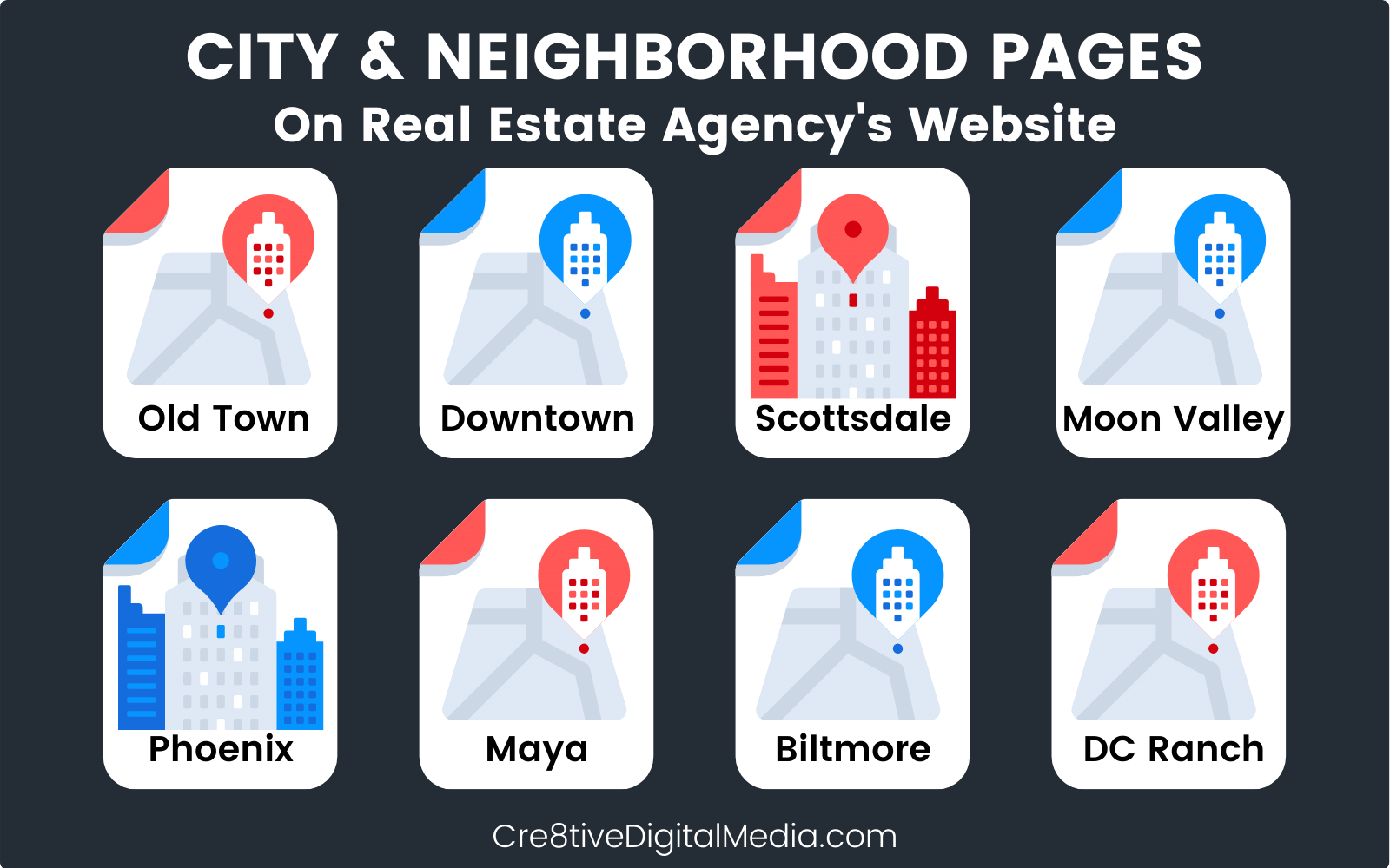 Real Estate Website City Pages