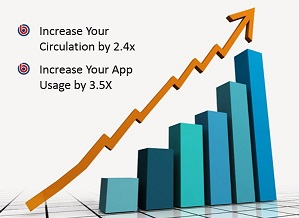 Mobile Re-Direct App Usage Graph