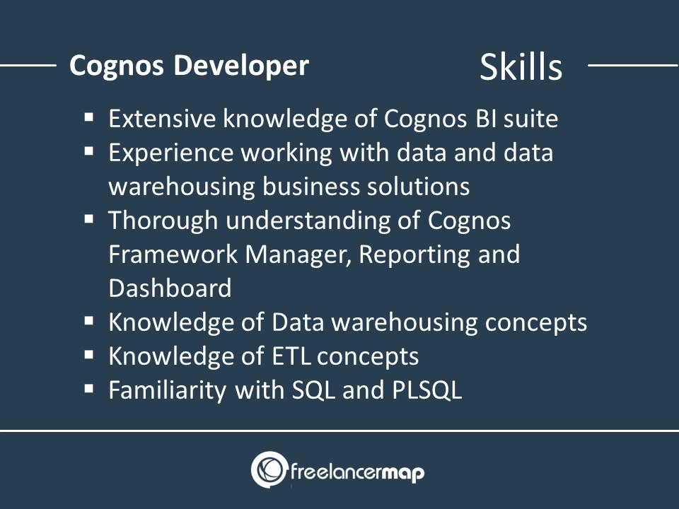 Skills of a Cognos Developer