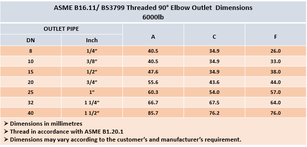 90 elbow outlet 2.png
