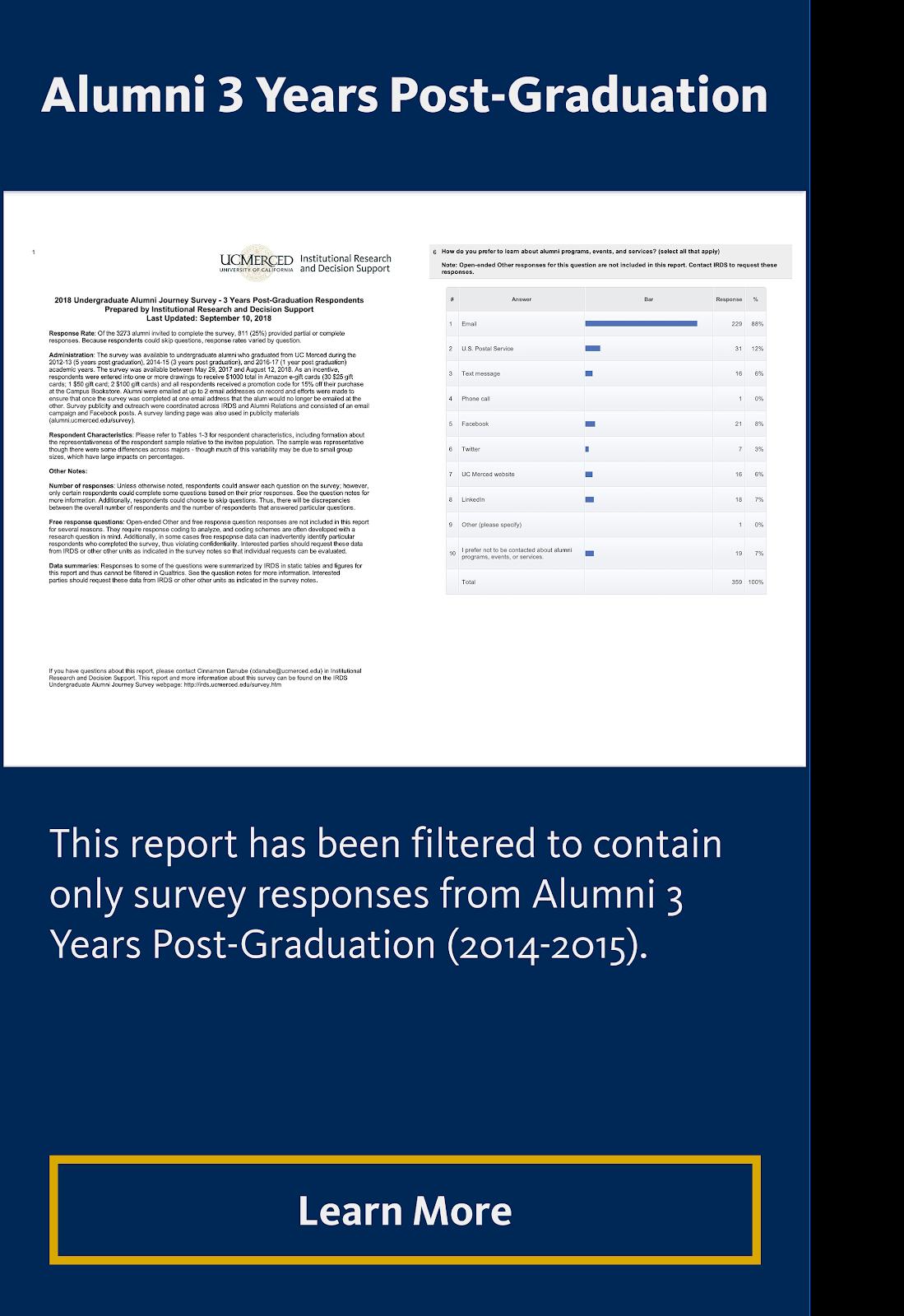 2018 Alumni 3 Years Post Graduation