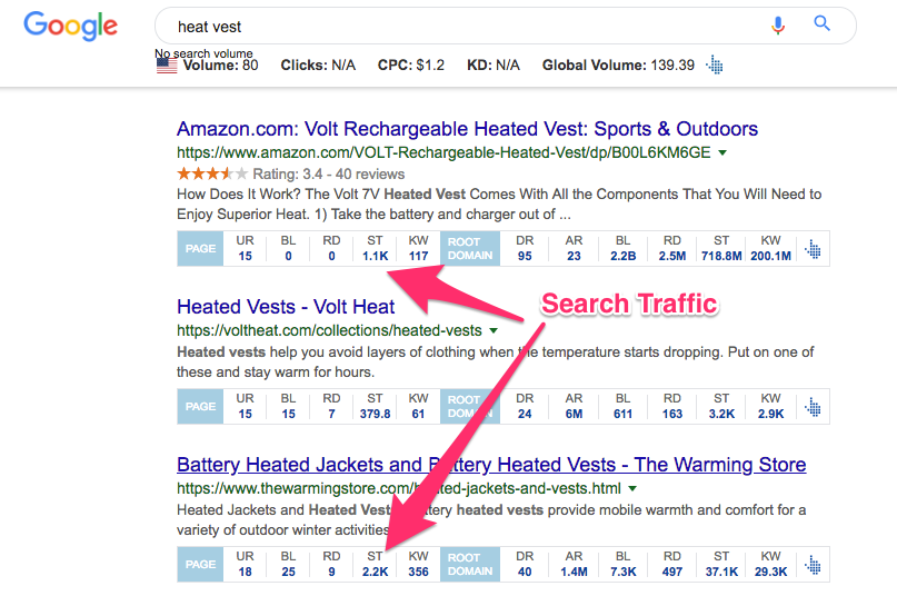 "A sample of what's displayed in a google search for ""heat vest"". Proving that it's possible that even if you aren't ranked at the top, you can still get quality search traffic."