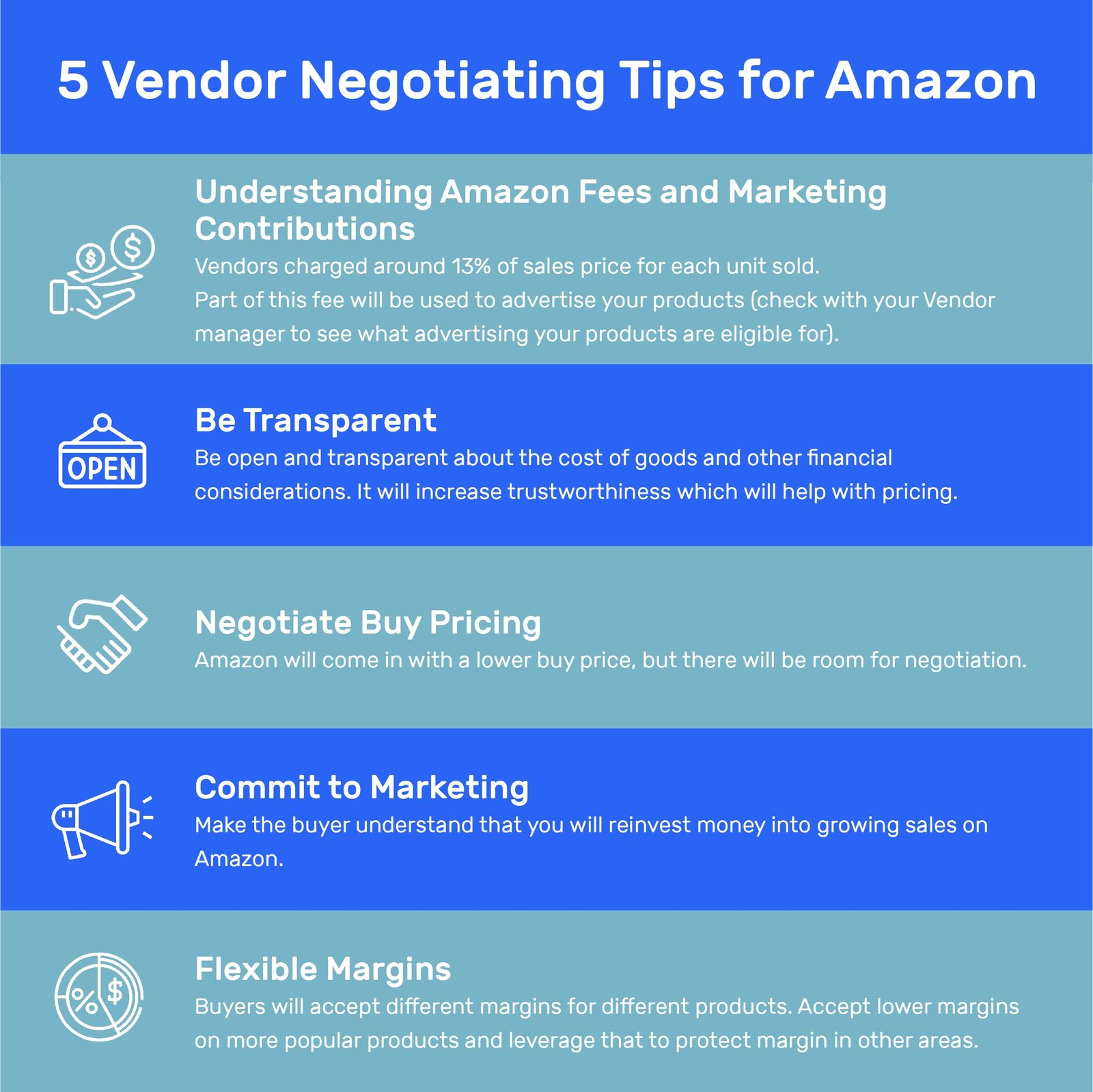 Amazon vendor central help