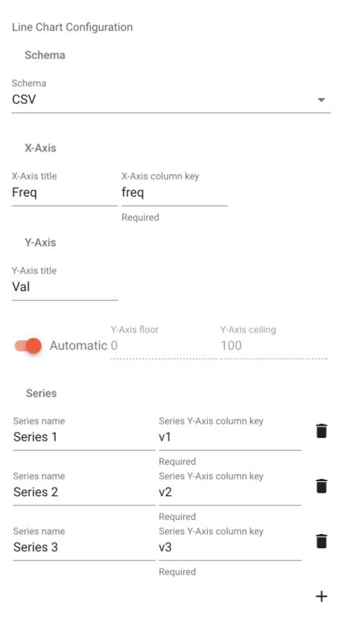 CSV Schema Configuration