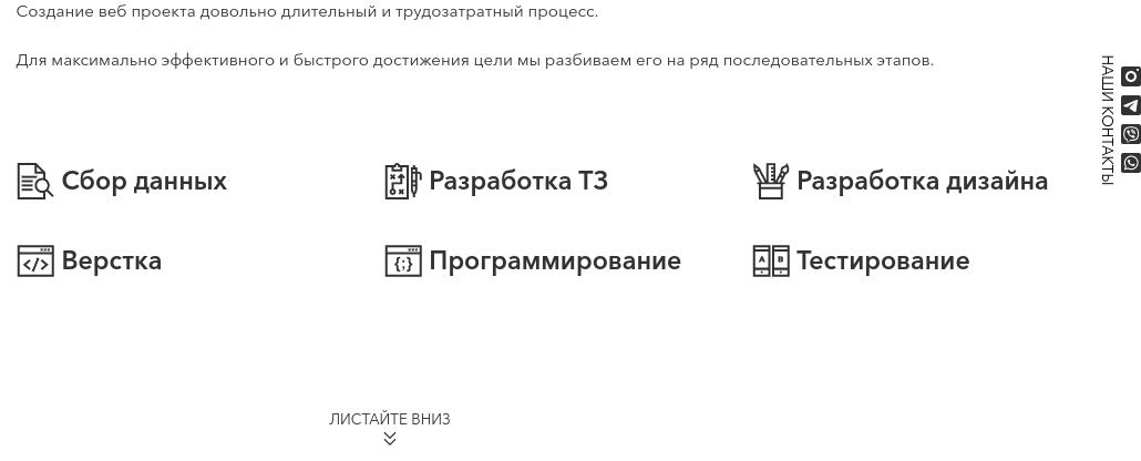 Подбор испонителя по разработке сайта. Сравнение цен