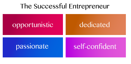 entrepreneur, make money, business success