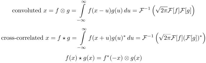 https://i1.wp.com/timdettmers.com/wp-content/uploads/2015/03/cross-correlation2.png?resize=700%2C216