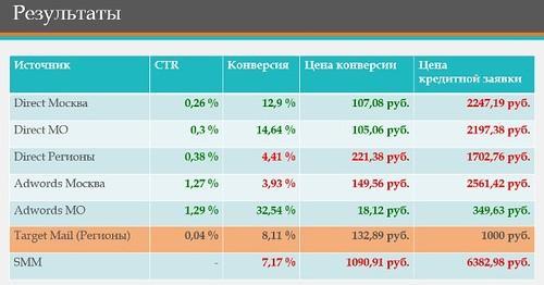 https://img-fotki.yandex.ru/get/3307/127573056.7c/0_11004c_48937036_L.jpg